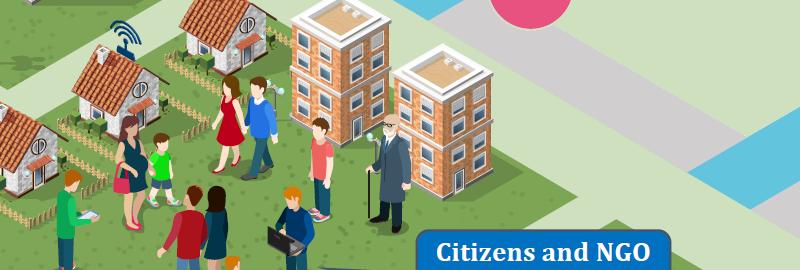 Vloga nevladnih organizacij pri razvoju pametnih mest