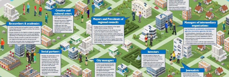 Slovenska deklaracija za pospešitev digitalne preobrazbe mest, vasi in skupnosti